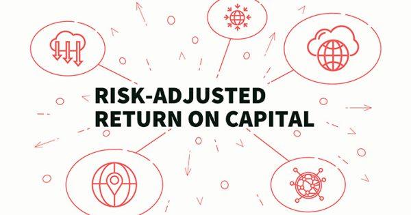 Risk-adjusted-Return